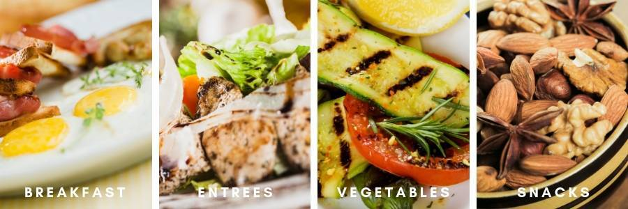 Customized Meal Plans