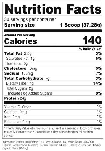Transparent Labs ProteinSeries Organic Vegan supplement facts