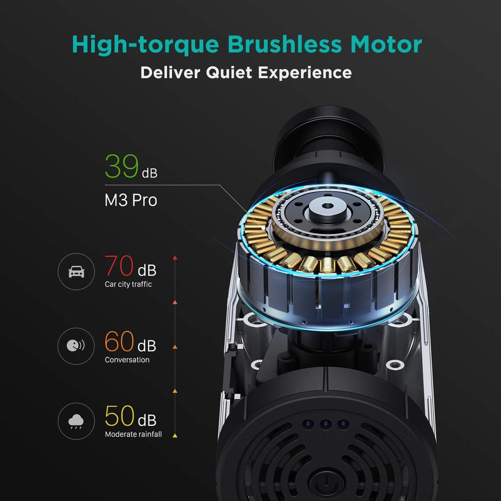 Opove M3 pro massage gun noise level